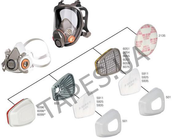 Respirators 3m
