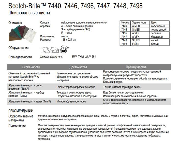 Abrasive 07448 3M