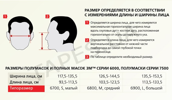 kak-podobrat-masku-3m