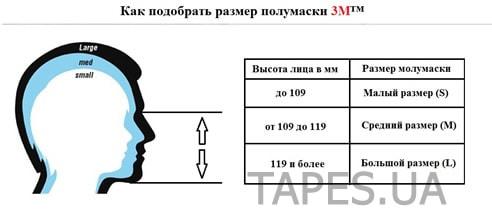 razmer-polumaski-3m